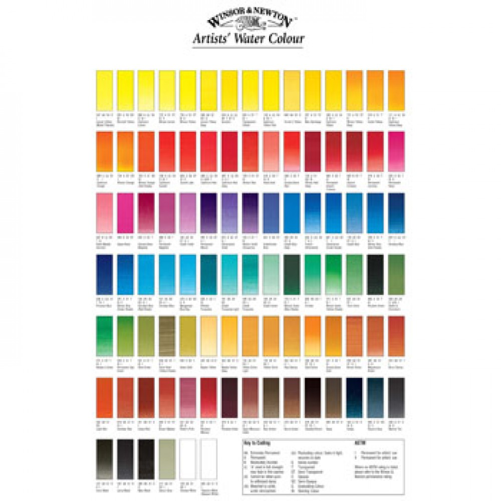 Winsor Newton Professional Watercolour Hand Painted Colour Chart