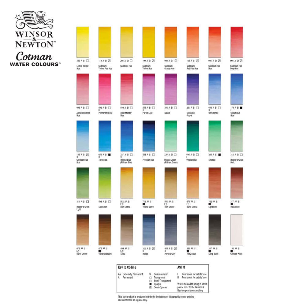 Winsor Newton Cotman Hand Painted Colour Chart Jackson S Art Supplies