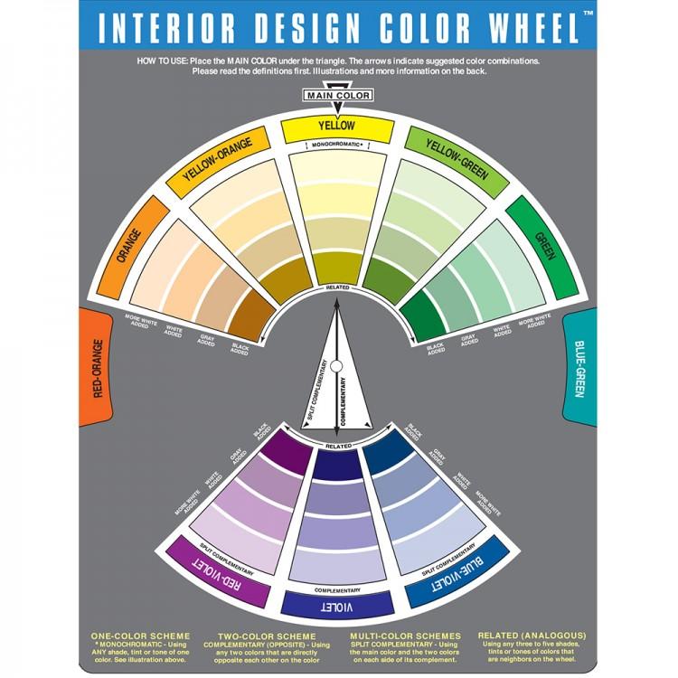 Color Wheel Company : Interior Design Color Wheel