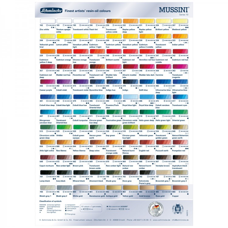 Schmincke : Mussini Oil : Colour Chart