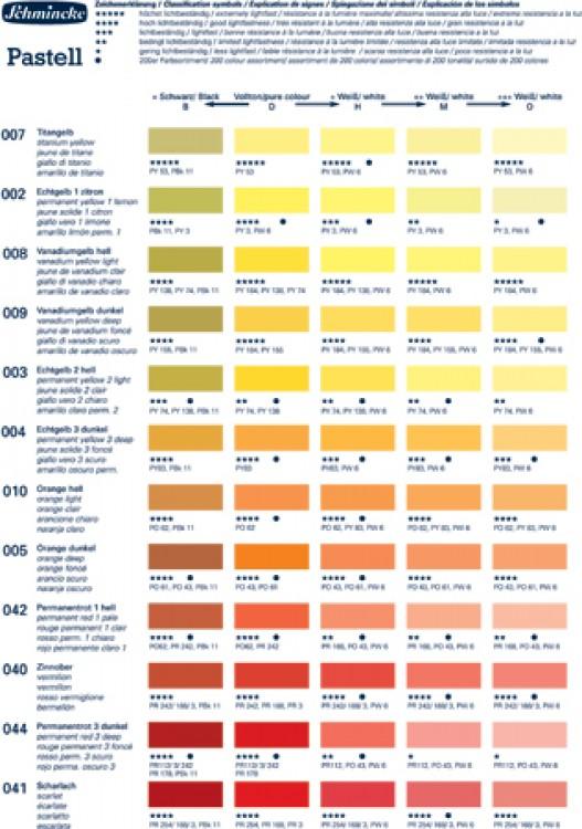 Schmincke : Soft Pastel : Colour Chart