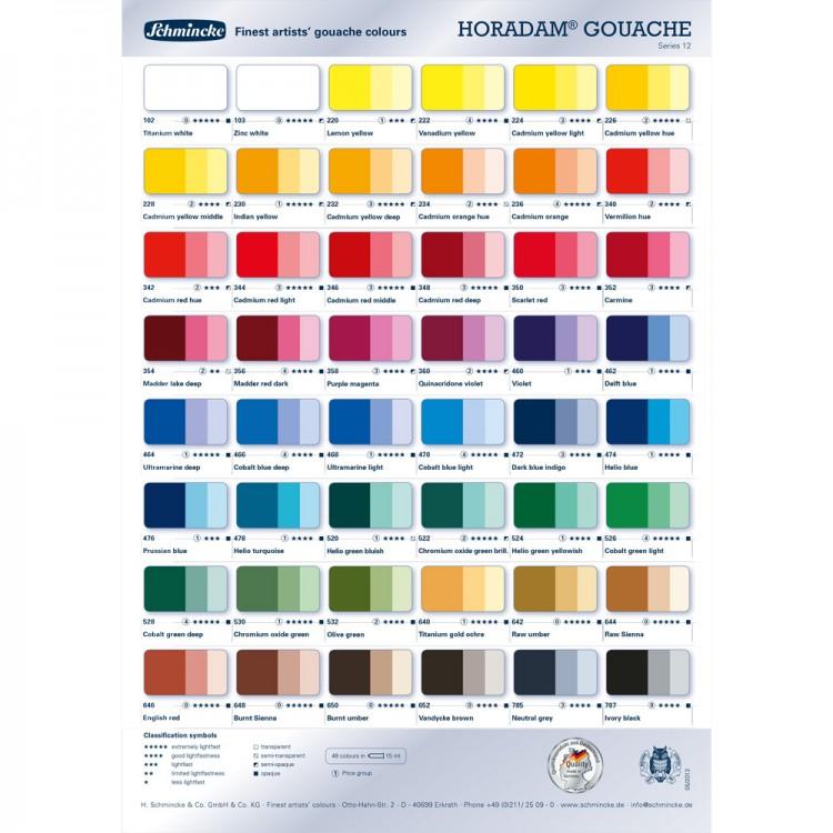 Schmincke Horadam Gouache Colour Chart Jacksons Art Supplies