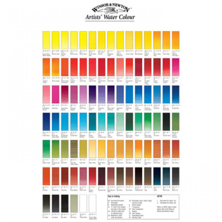 Winsor & Newton : Professional Watercolour : Hand Painted Colour Chart