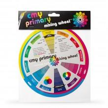 Color Wheel Company : CMY Primary Mixing Wheel